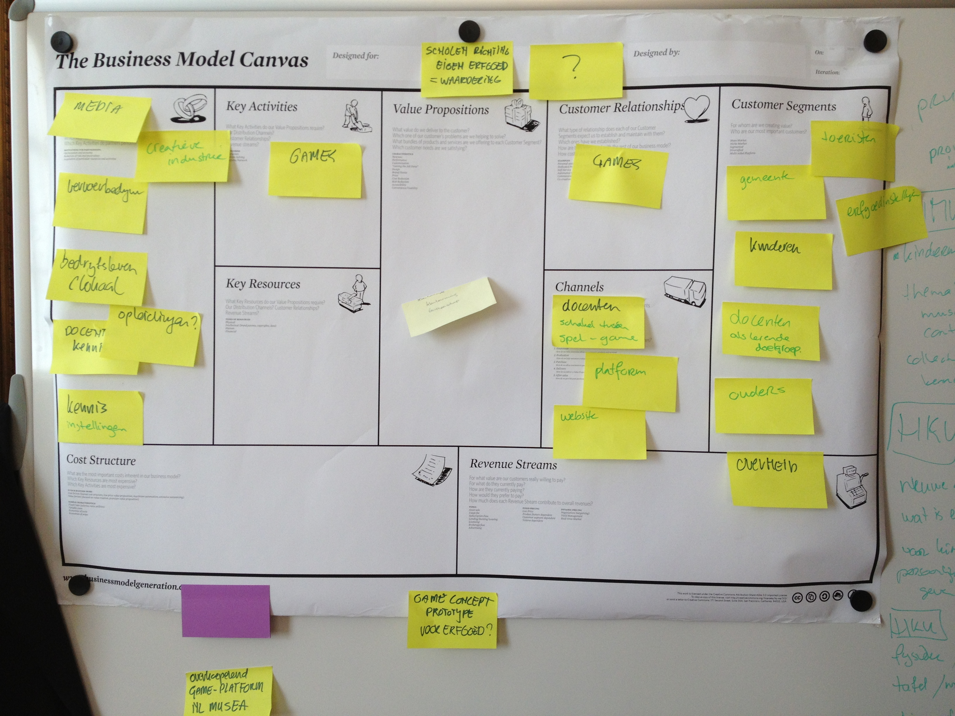Games & erfgoed: Business Model Canvas